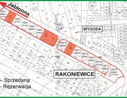 Działka na sprzedaż, Wolsztyński (pow.) Wolsztyn (gm.), 49 500 zł, 900 m2, 75