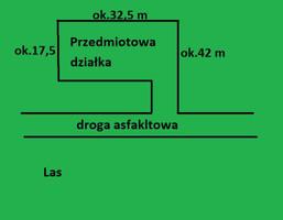 Działka na sprzedaż, Katowice Armii Krajowej, 139 000 zł, 700 m2, 14